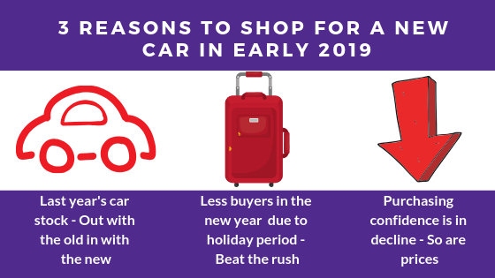 3-reasons-good-new-car-deal-in-2019