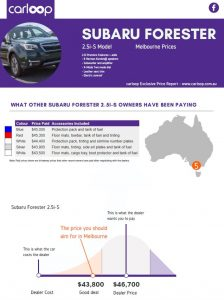 Recent Sold Prices Report carloop Subaru Forester